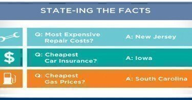How-much-does-car-insurance-really-cost